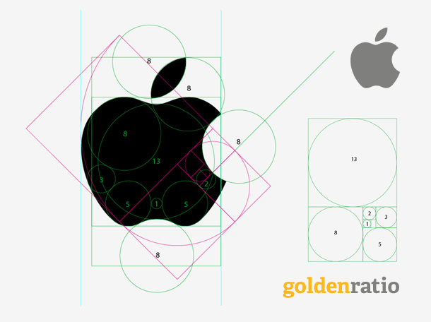 Golden Ratio 黄金比2
