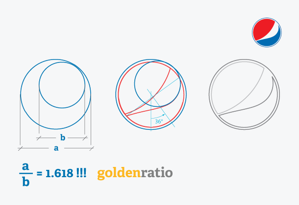 Golden Ratio 黄金比3