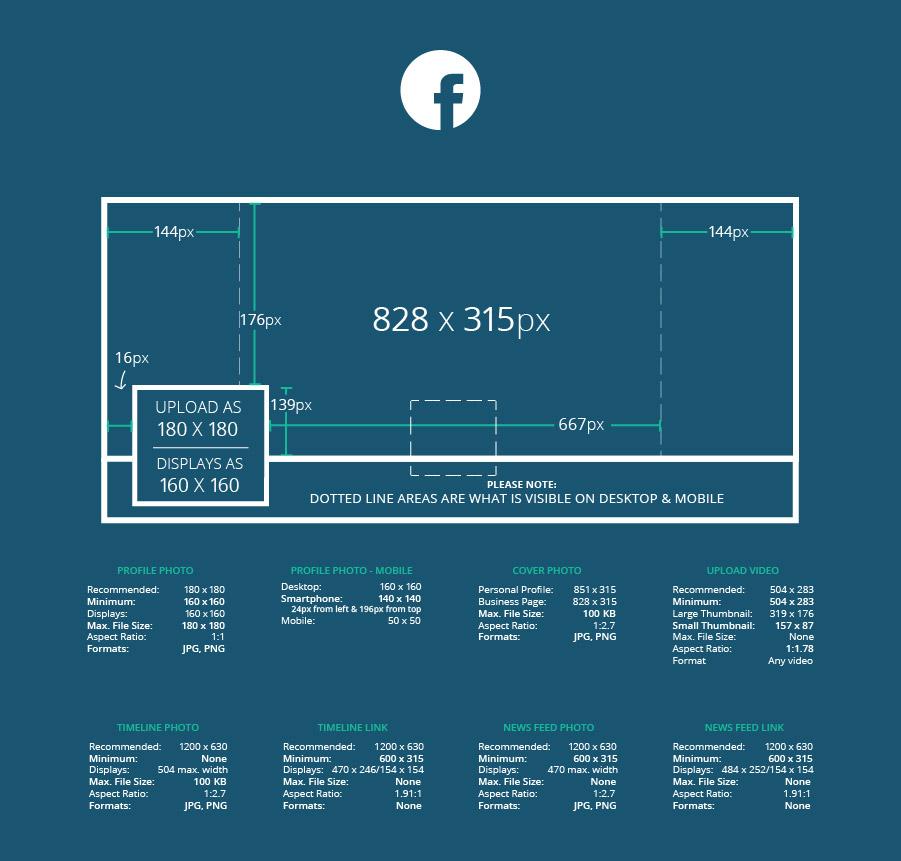 ソーシャルメディア dimensions-Facebook