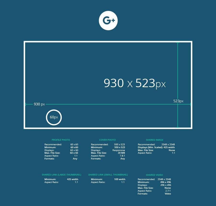dimensions-Google