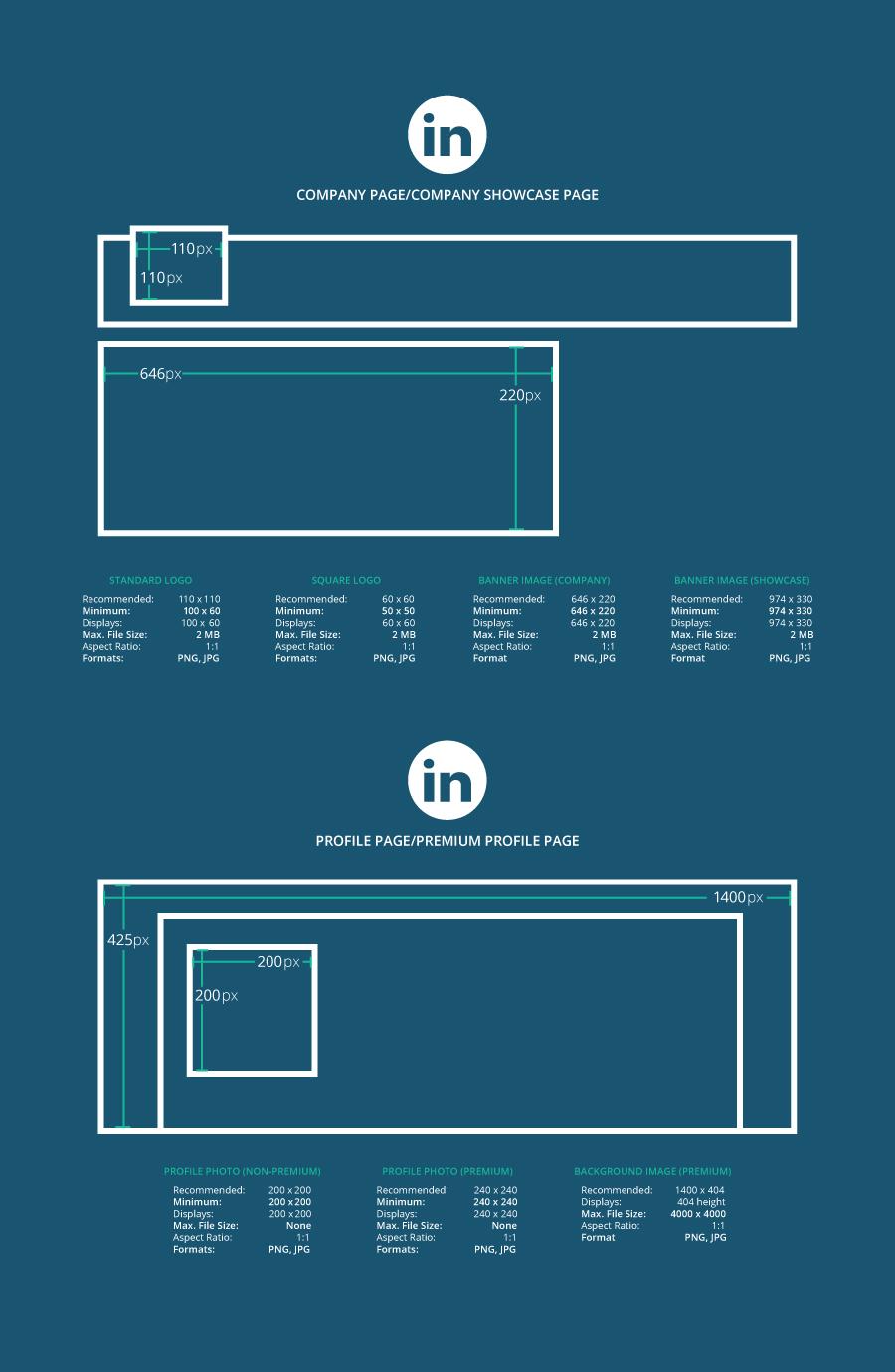 ソーシャルメディア dimensions-LinkedIn1