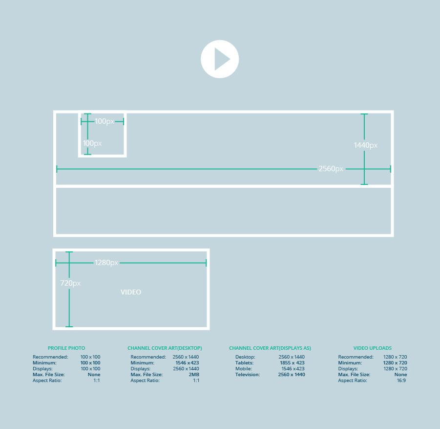 ソーシャルメディア dimensions-YouTube-11