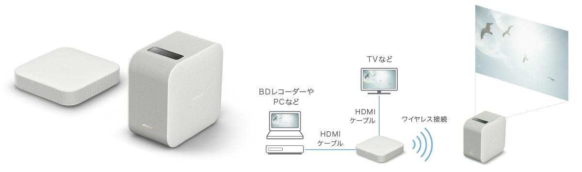 LSPX-P1_wirelesshdmi