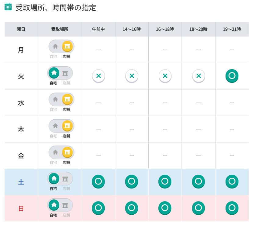 Myカレンダー 利用設定 - クロネコメンバーズ