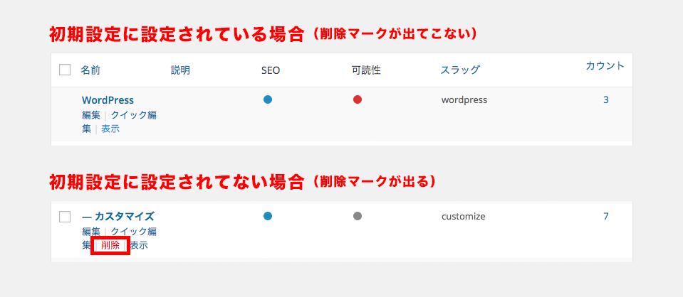 WordPress カテゴリー削除