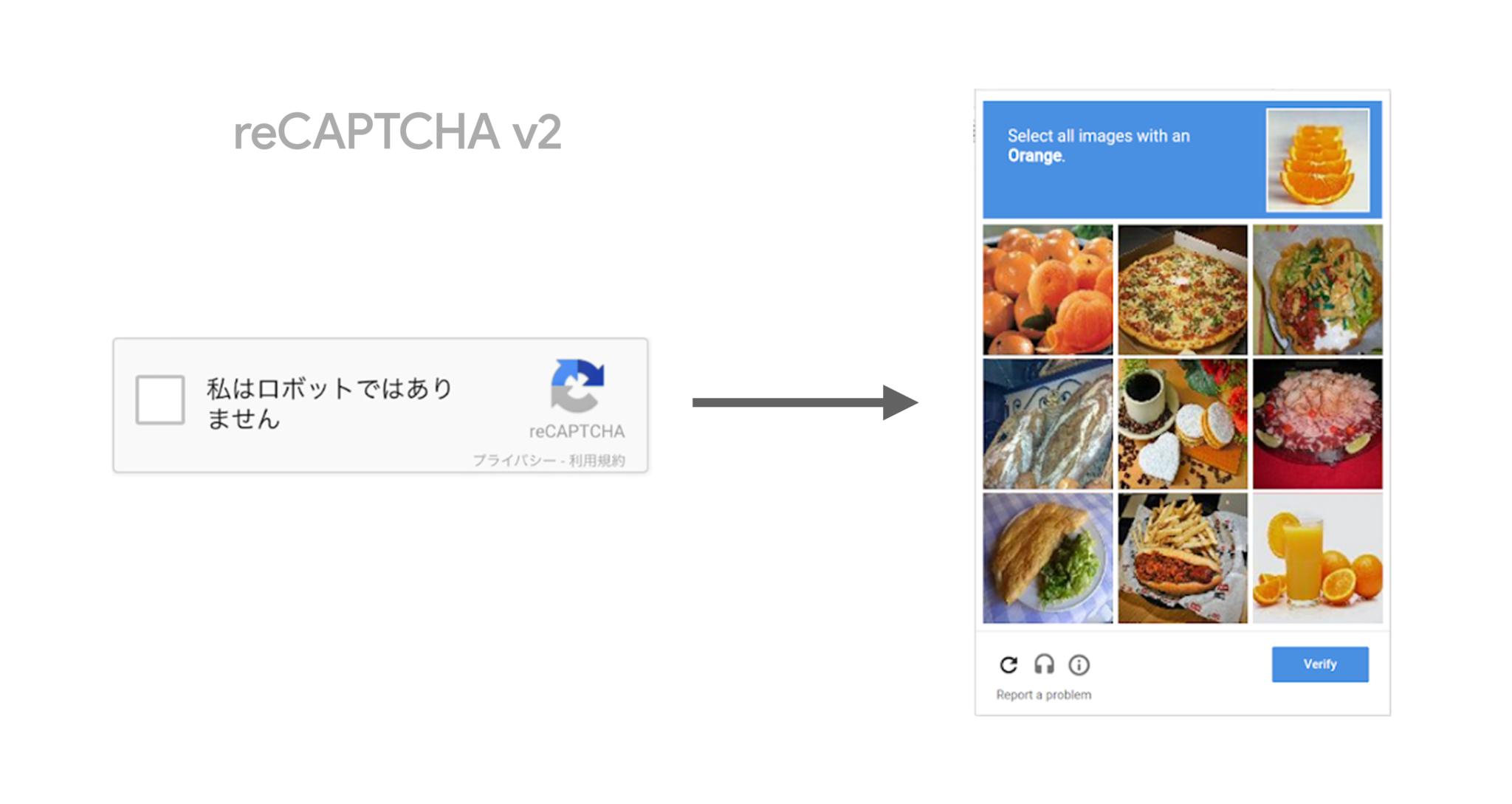 reCAPTCHA v2の仕組み