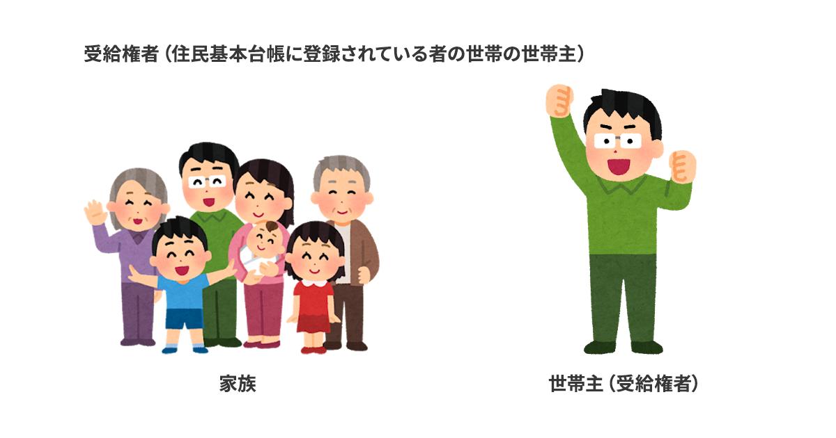 10万円の受給権者