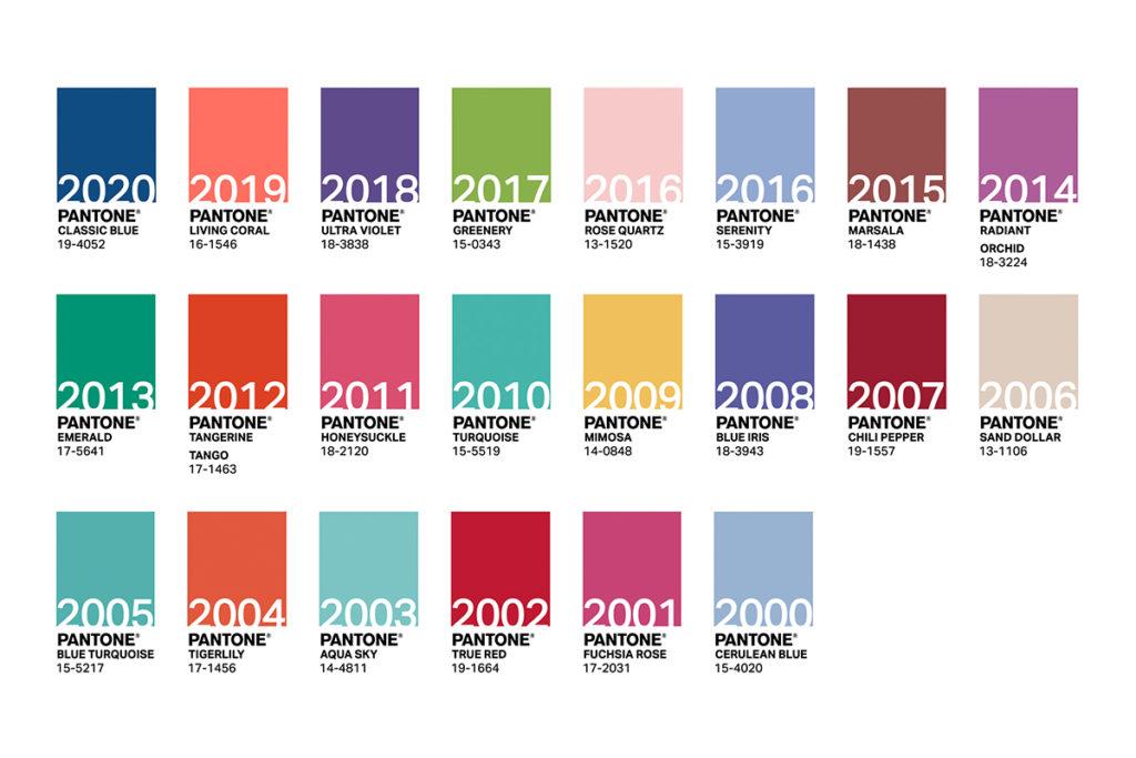 過去選ばれたカラー・オブ・ザ・イヤーの色