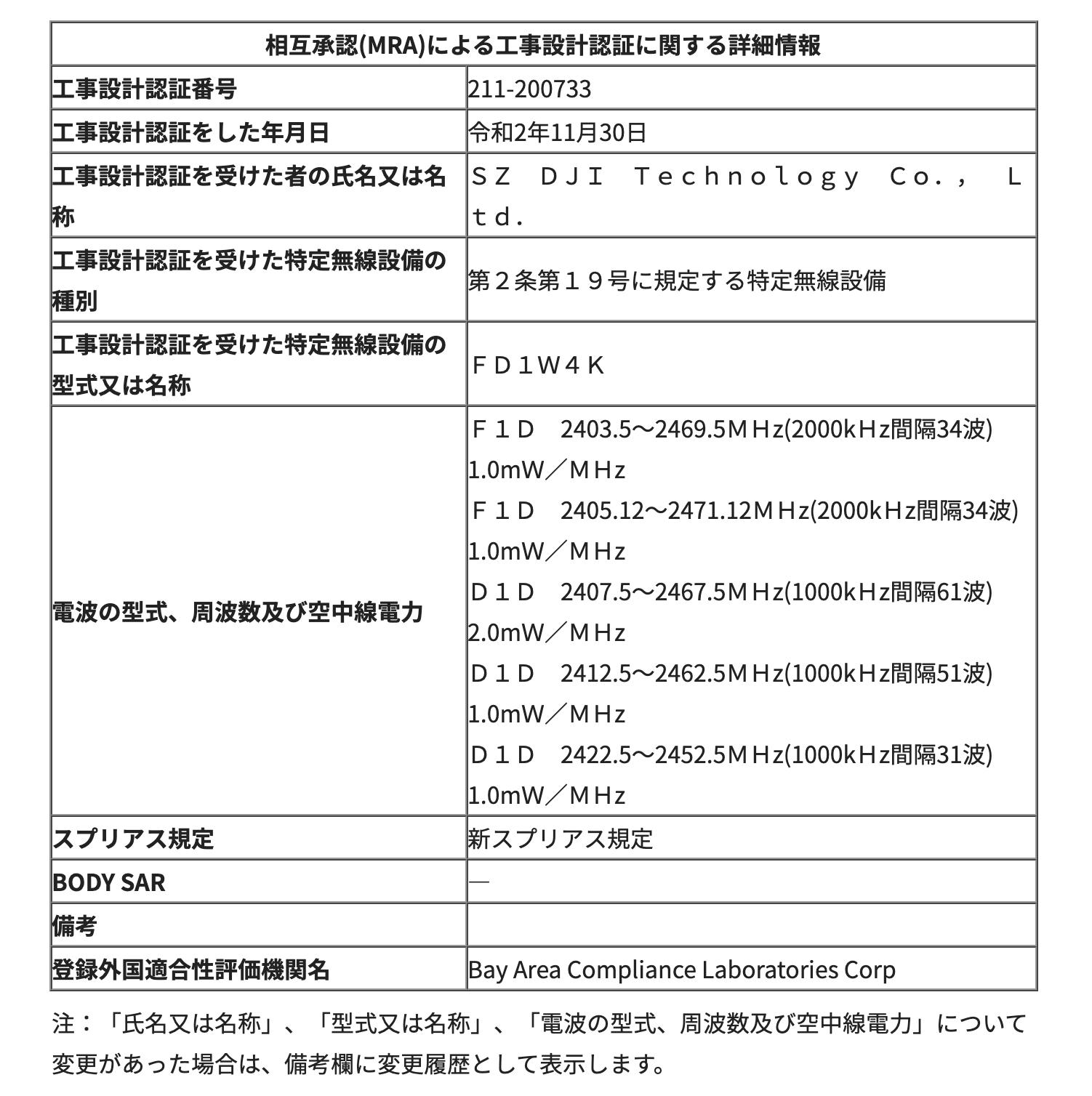 DJI FPV技適