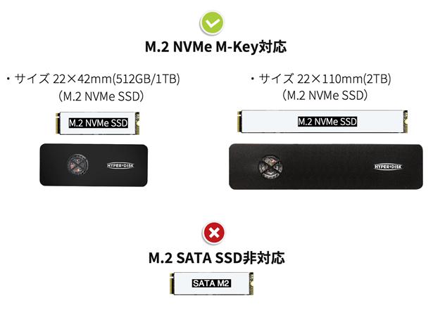 HyperDisk X(ハイパーディスク エックス)SSD交換