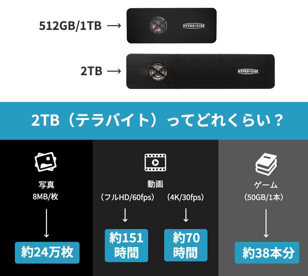 HyperDisk X(ハイパーディスク エックス)ストレージ容量
